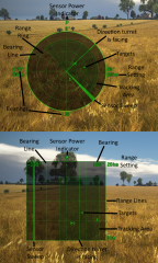 Ground Radars General.png
