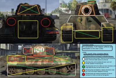 Tiger II (P) - War Thunder Wiki