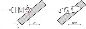 Penetration mechanics wikipedia